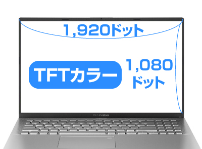 Asus VivoBook 15 X512DA ディスプレイ