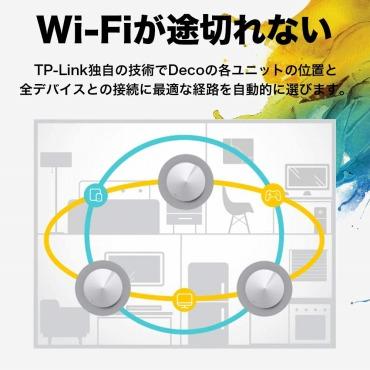 TP-Link Wi-Fi 無線LAN ルーターの選び方