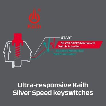 銀軸のキーボードの選び方