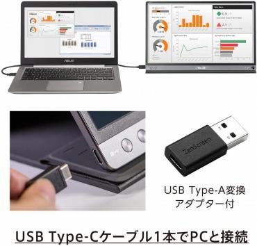 USBディスプレイの選び方