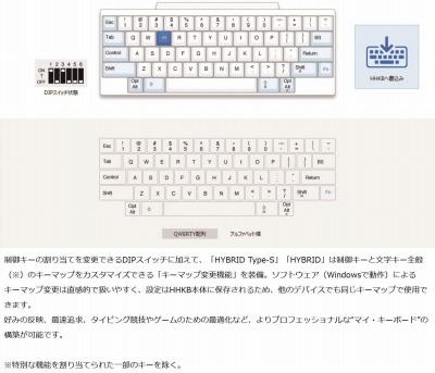 英語配列キーボードの選び方