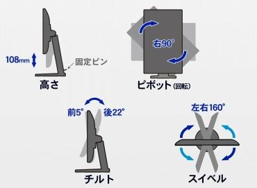 画面の回転機能